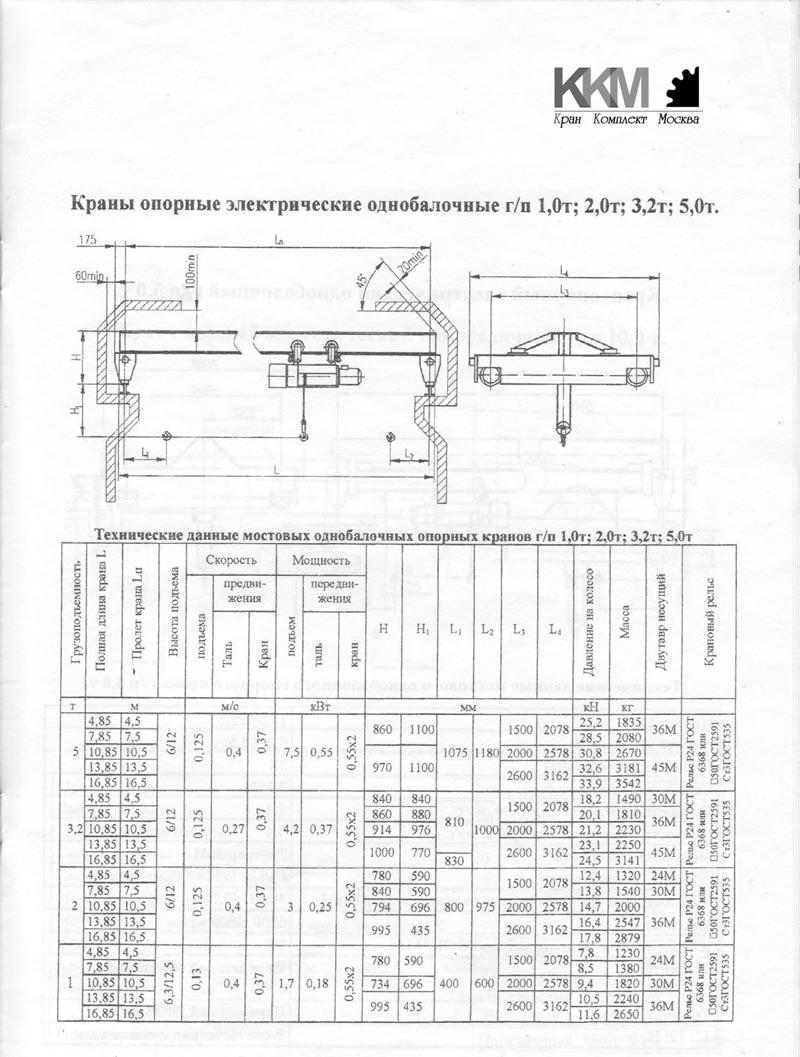 Производство кран балок электрических опорных гарантирует следующие преимущества.  Конструктивно мост кран балки...